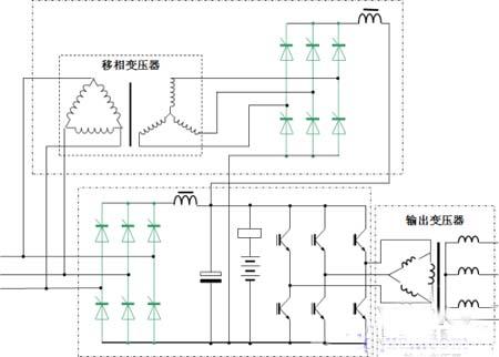 12脉冲整流器输入的ups主电路原理图