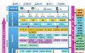 烟台海颐软件股份有限公司电力营销管理信息系统