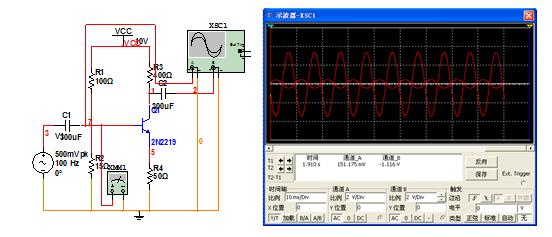 甲 乙 丙类功率放大器静态工作点的仿真分析