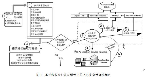 电路 电路图 电子 设计 素材 原理图 515_276