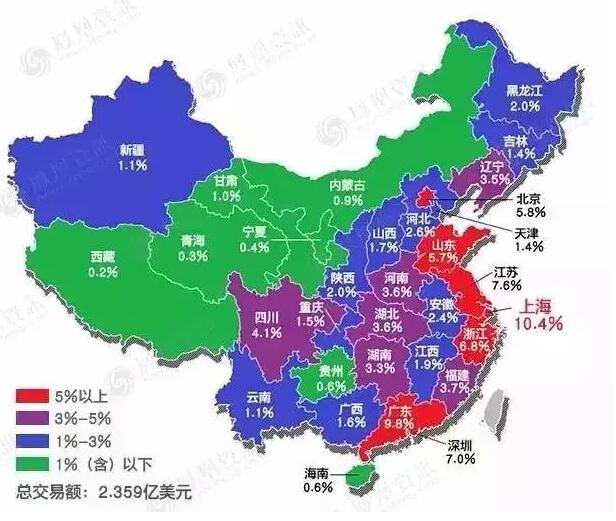 该图依据各省级行政区的交易额占比绘制