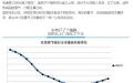 电力大数据看春节:回家看看vs出门逛逛?