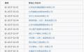 北京电力交易中心关于公示受理注册的售电公司相关信息的公告  北京最新公示16家售电公司