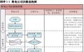 四川省售电公司注册办事指南(暂行)发布