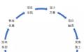 合同能源管理商业模式及风险分析