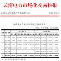 6月云南电力市场化交易快报:交易电量、价格均下滑