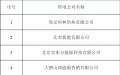 山东新公示6家售电公司