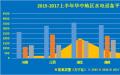 2017年中国电力市场中期数据报告之水电