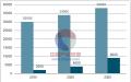 2017年中国水电行业发展现状分析及未来发展趋势预测【图】