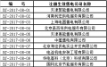 北京新增19家售电公司