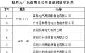 广东新公示9家售电公司