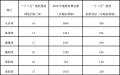 湖南省:淘汰运行满20年、单机容量10万千瓦及以下燃煤机组和服役期满的20万千瓦以下各类机组