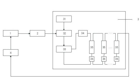 一种智能变电站微电网系统