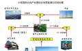 中国电力北京市首个智慧能源项目获批