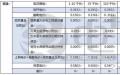 福建售电公司必知:福建售电市场一览