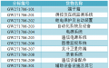 国网甘肃2017年第六次物资中标候选人公示