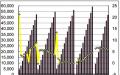 数据报告丨水电发电量增速上升 火电发电量增速下滑