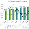 我国售电公司发展现状分析 市场容量接近3万亿