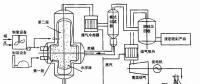 锅炉|最干净的燃煤锅炉