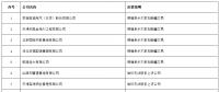 《新疆电力交易中心关于公示2017年受理退市的售电公司相关信息的公告》 5家售电公司宣布退市
