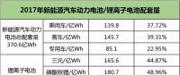 动力电池下半场迎来淘汰赛,提升能量密度成为晋级之路