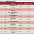 广东售电批零倒挂调查:没有最后赢家