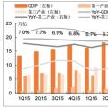2018年中国电力行业发展趋势及市场前景预测【附图】