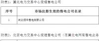 冀北新增19家售电公司及业务范围变更的8家售电公司