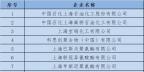 上海发改委:关于开展全国碳交易2016、2017年度碳排放报告及排放监测计划制定工作的通知