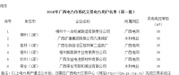 广西新公示2018年第一批电力市场交易的6家电力用户名单