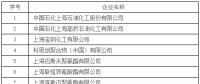 上海市发改委发布关于开展全国碳交易2016、2017年度碳排放报告及排放监测计划制定工作的通知