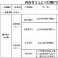 湖南省售电公司信用体系建设管理办法(征求意见稿):实行售电公司交易预付款额度与信用评价结果关联制