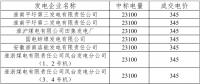 2月安徽购皖电东送挂牌交易结果:成交电量2.31亿千瓦时