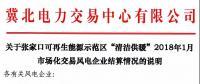 冀北张家口1月清洁供暖用户实际用电量 达27919.418兆瓦!