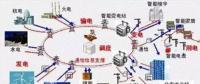 深度推送|南网智能电网全解读及战略发展规划