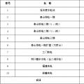 浙江省公布2018年度电力直接交易试点相关交易信息:交易电量计1732.9亿千瓦时