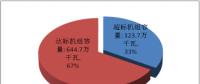 天津市、河北省燃煤电厂节能改造和超低排放专项监管公告