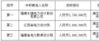 中广核福建政和48MW风电项目勘察设计招标中标公示