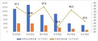 中电联:2017年度全国电力市场交易信息简要分析