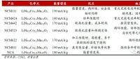 作为世界第一动力电池大国,中国为何造不出NCA电池?
