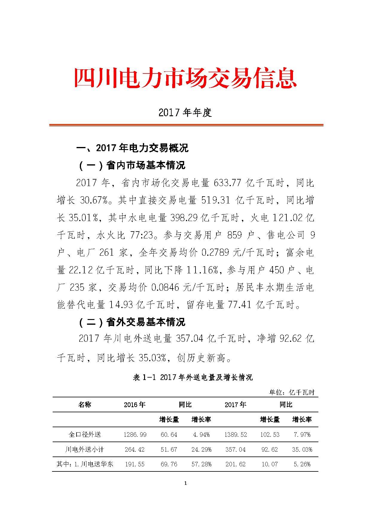 2017年四川电力市场交易信息:省内市场化交易电量633.77亿千瓦时 同比增长30.67