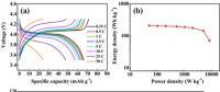 一种简单的预锂化方法构筑高功率、长寿命、低温锂离子电池