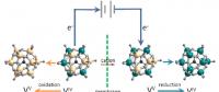 基于团簇类分子的新型电化学储能材料研究进展