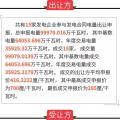 广东2018年3月份发电合同转让集中交易:成交电量9.9979亿千瓦时