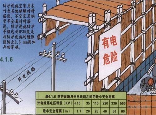 电力线路安全工作的组织措施和技术措施分别是什么?