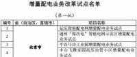 发改委已公布的增量配电业务改革试点名单