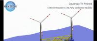 一平台上两风机!Hexicon半潜式多风机平台