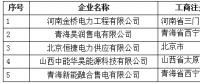 青海公示5家业务范围变更的售电公司