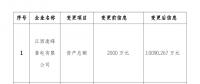 江西公示2家注册信息变更的售电公司