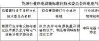 能源局:批准能源行业岸电设施标准化技术委员会岸电电气设备分技术委员会